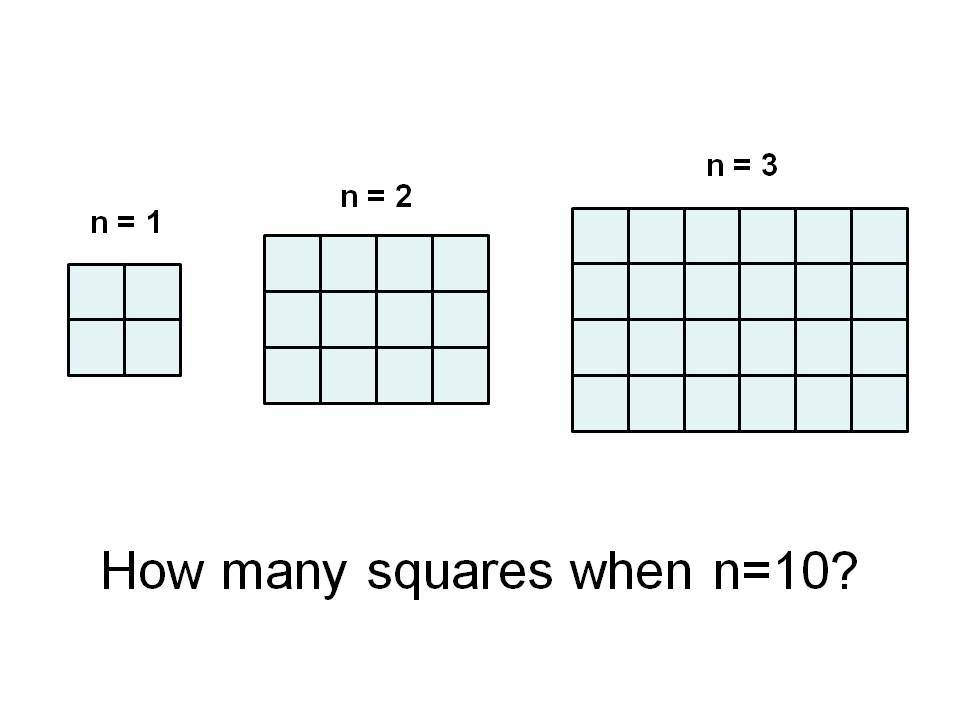 Quadratic shape sequences