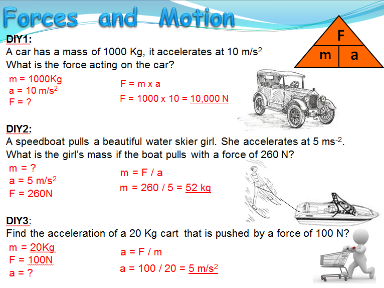 A lesson on falling and acceleration inertia by zlchater – Inertia Worksheet