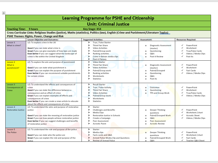 PSHE Criminal Justice Learning Programme: Scheme of Work Overview