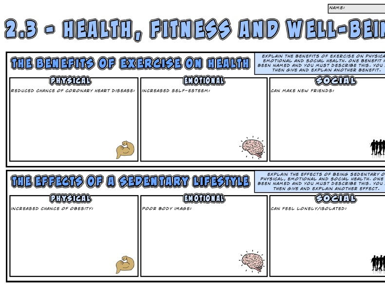 OCR GCSE PE 9-1 (2016) 2.3 - Health, Fitness and Well-being A3 Revision Mat