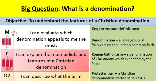 christian denominations lesson by jamespearson