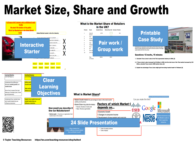Market Growth and Market Share - Marketing - AS / A2 / A Level / IB Full Lesson