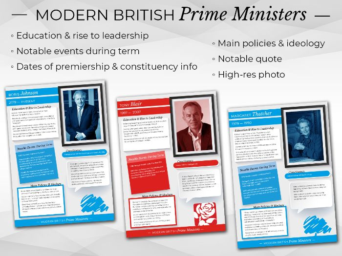 Modern British Prime Ministers - Biography Posters