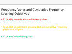 Frequency Tables, Bar Charts, Cumulative Frequency and Histograms