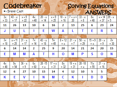 Differentiated Codebreaker: Solving One-Step Equations WITH algebra