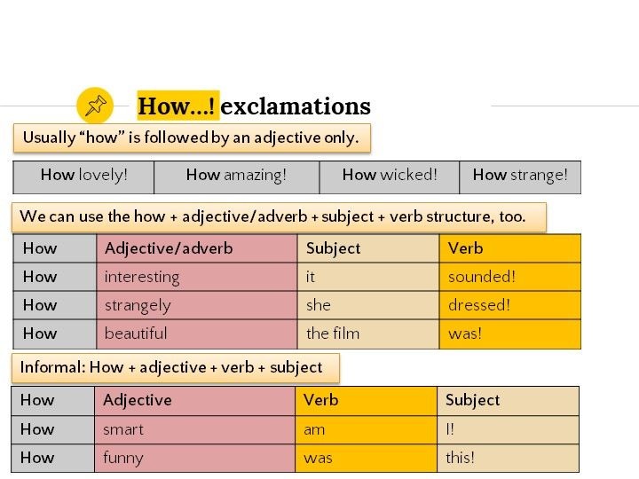 Grammar Lesson 17: Exclamations
