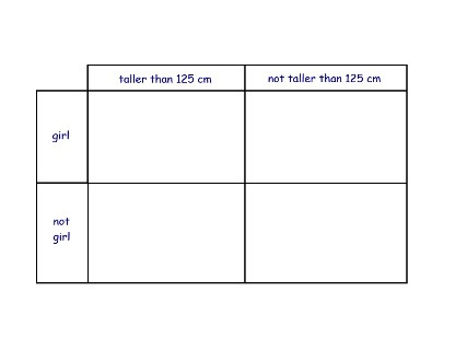 Carroll diagram worksheets by pauljelley teaching resources tes cover image ccuart Image collections