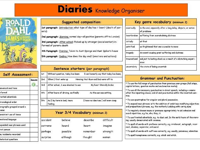Diary Knowledge Organiser based on James and the Giant Peach
