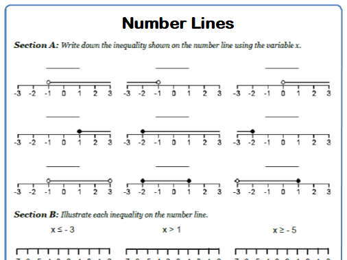 Inequalities on Number Lines Maths Worksheet and Answers