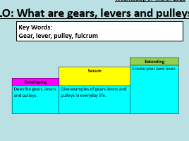 Gears, levers and pulleys lesson