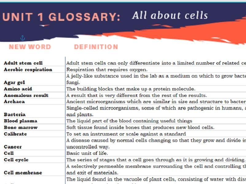 Full GCSE Biology Glossary Units 1-7 AQA
