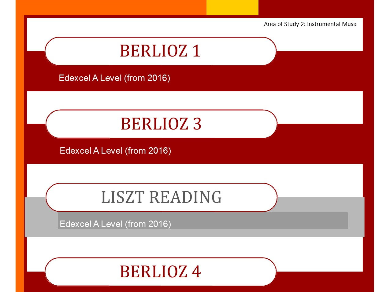 Edexcel Music A Level Four Resource Bundle Berlioz 1,3,4 and Liszt