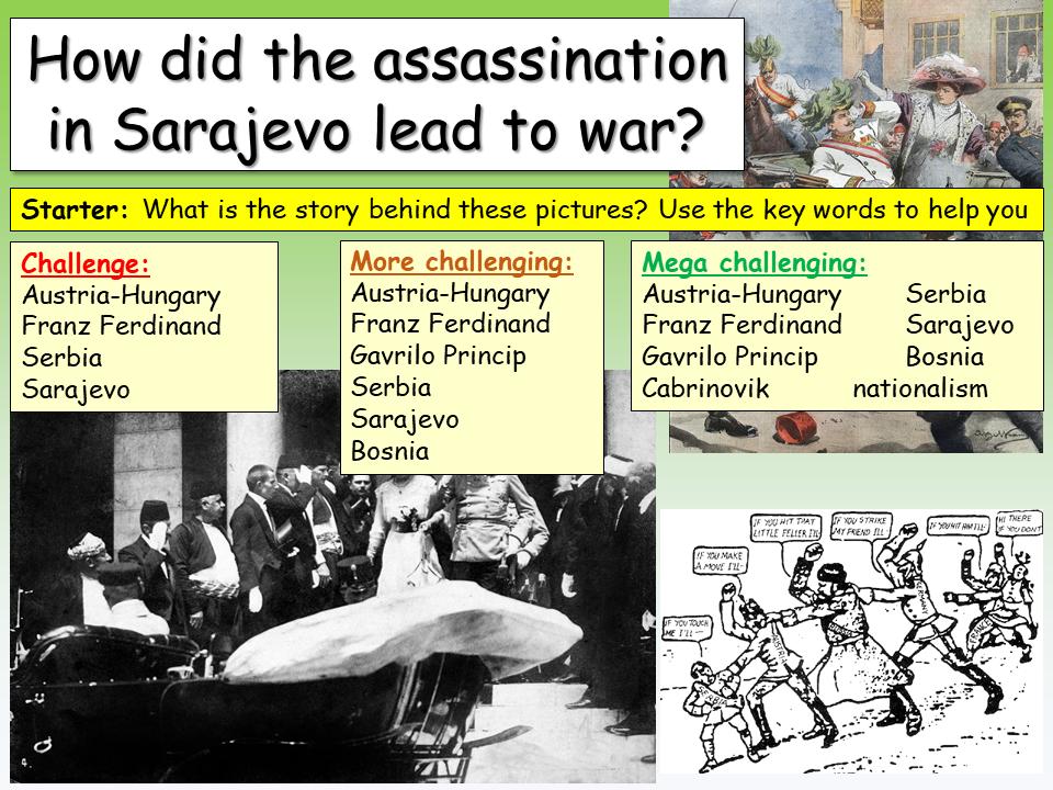 Franz Ferdinand - Start of World War One