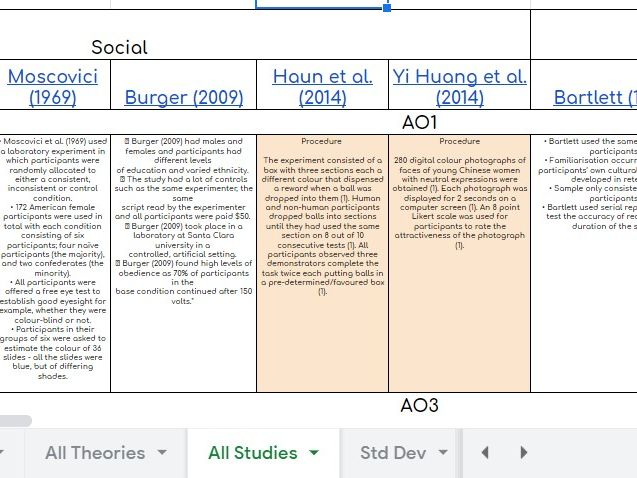 AO1/AO3 Model answers and all past essays for AS Unit 2 IAL - also good for UK AL
