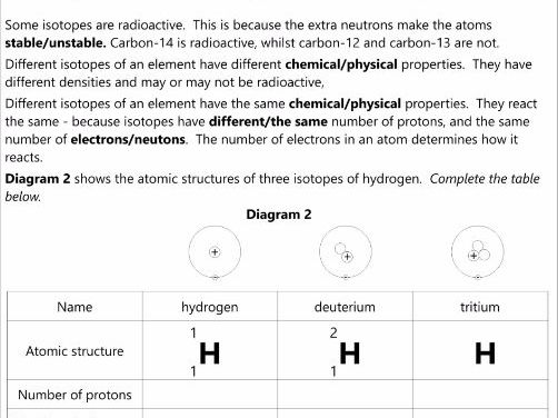 GCSE AQA C1.7 Ions, atoms and isotopes workbook NEW SPEC