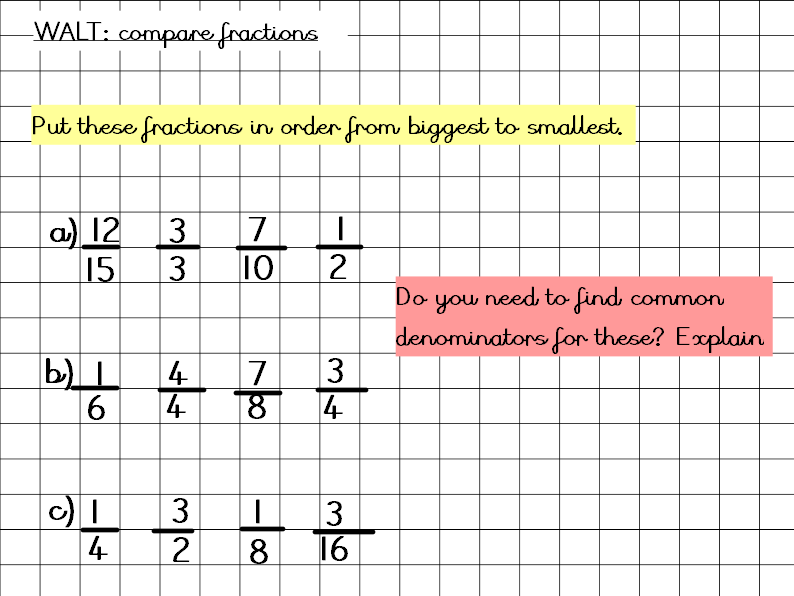 Comparing fractions KS2