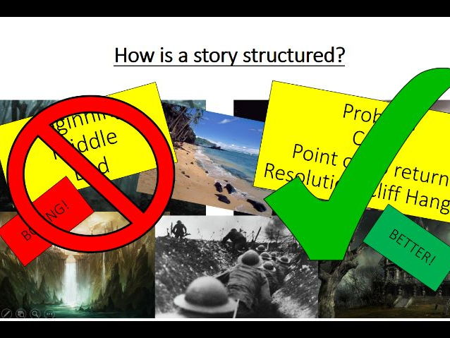 Structuring a Short Story