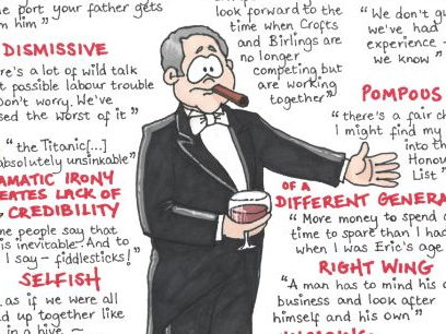 AN INSPECTOR CALLS Quotes GCSE REVISION Poster ARTHUR BIRLING