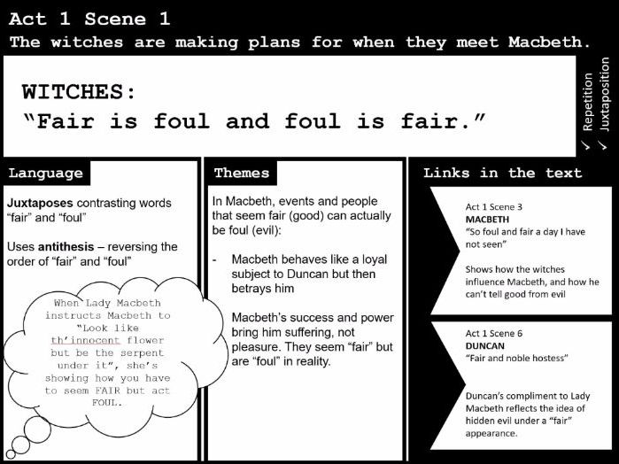 macbeth themes fair is foul and Theme of fair is foul and foul is fair in shakespeare's macbeth one of the most important themes in macbeth involves the witches' statement in act 1, scene1 that fair is foul and foul is fair (act 1, scene 1, line 10) when macbeth and banquo first see the weird sisters, banquo is horrified by their hideous appearances.