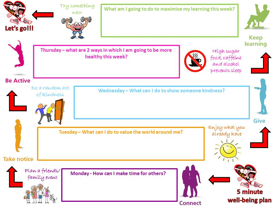 5minuteWell_Being_Plan Home Pre Lesson Plan Template on lesson plans for teaching values, course outline template, worksheet template, checklist template, lesson plans for one year olds, lesson planning, understanding by design template, learning objectives template, sub plans template, syllabus template, goals and objectives template, lesson design template, class roster template, lesson schedule template, essay template, powerpoint template, lesson plans for teachers, lesson planner, lesson plans for k 3, instructional design template,