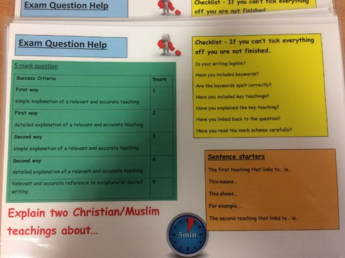 Learning mats for exam questions. AQA Religious Studies GCSE