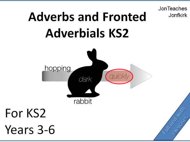 Adverbs and Fronted Adverbial phrases KS2 SATS