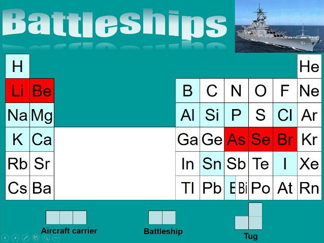 Periodic table battleships game with sound effects and animations by cover image urtaz Image collections