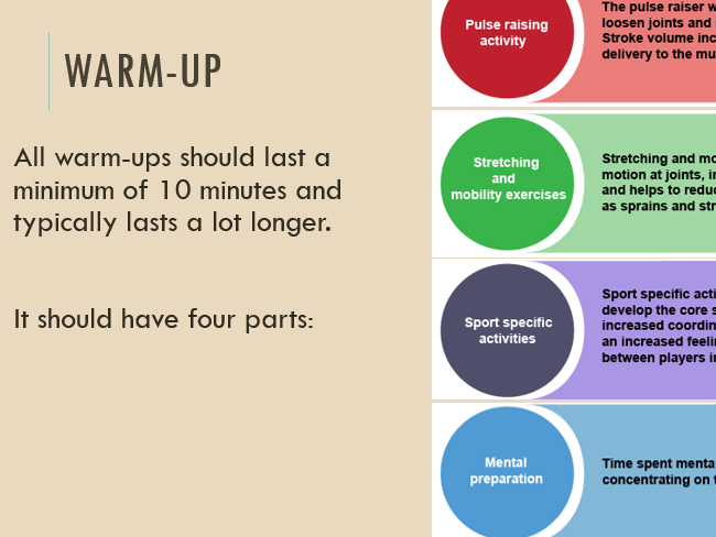 3.1.3.5 - Effective use of warm up and cool down (AQA)
