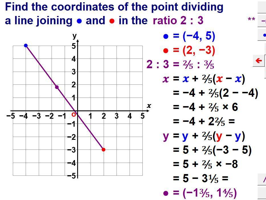 Solve Problems Using Coordinates