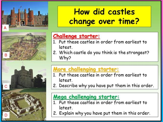 Castles Introduction