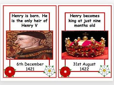 Henry VI Timeline Cards