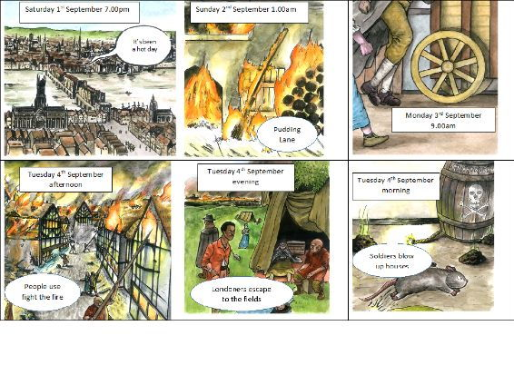 Great Fire of London timeline cards