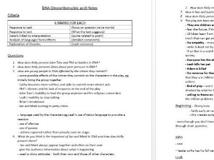 GCSE English Literature - DNA A* Standard extremely detailed Revision Notes
