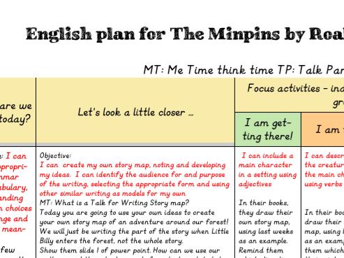 Roald Dahl One Week English Planning bundle - Minpins Wk2