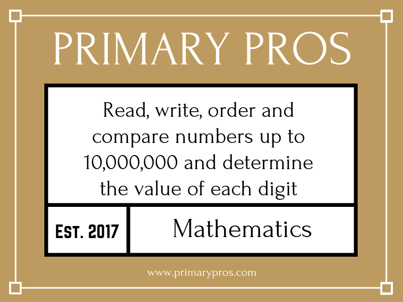 Read, write, order and compare numbers up to 10,000,000 and determine the value of each digit