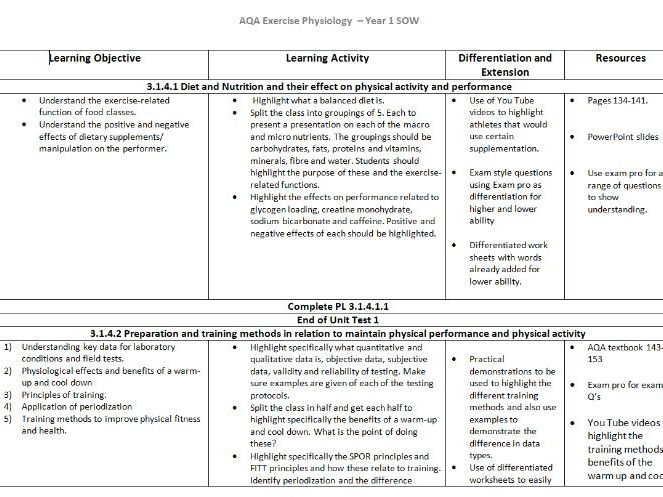 AQA A-level Physical Education Physiology Year 1 (new spec) by ...