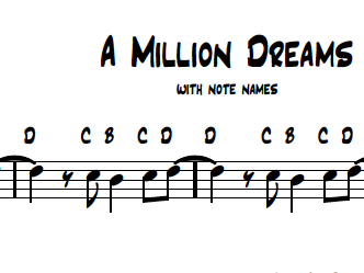 A Million Dreams (The Showman) - keyboard worksheets (easy and harder version)