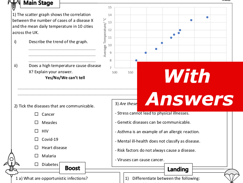Health and Disease Home Learning Worksheet GCSE