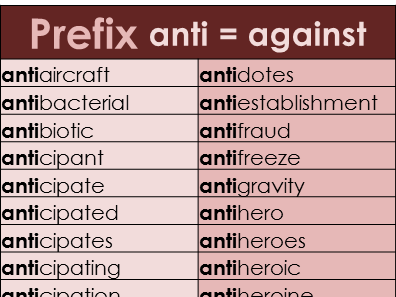 Prefix Anti Word Mat – Year 3 and 4 Spelling