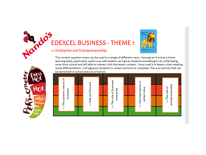 Edexcel Business - Nando's Question Menu - Theme 1, 1.1. Suitable for in class and home learning.