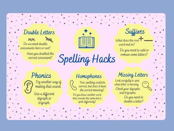 Common Spelling Errors Hack Sheet