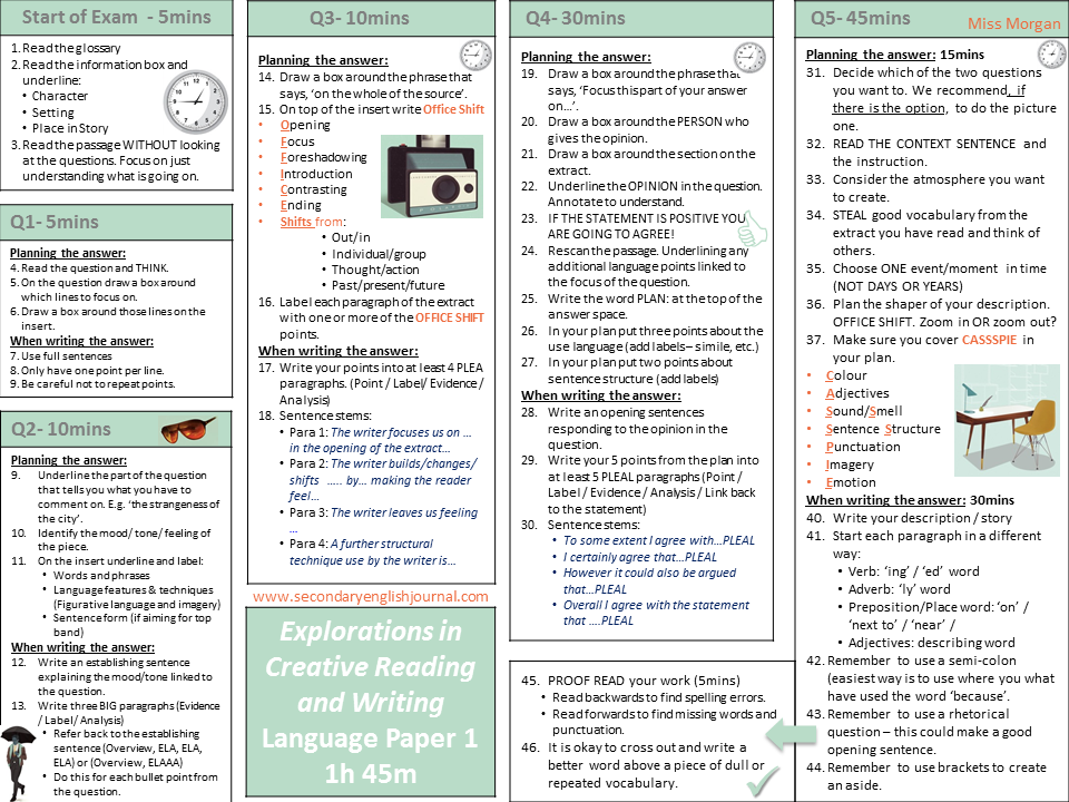 AQA GCSE English Language Exam Revision Knowledge Organiser
