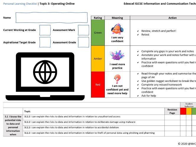 iGCSE Edexcel ICT (9-1) Unit 3 - Operating Online PLC (Personal Learning Checklist)