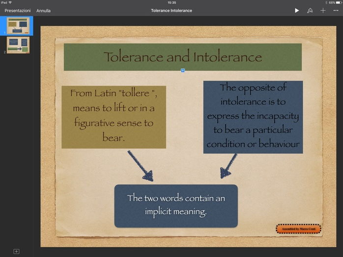 Ethics Citizenship: Theme - Tolerance - Intolerance