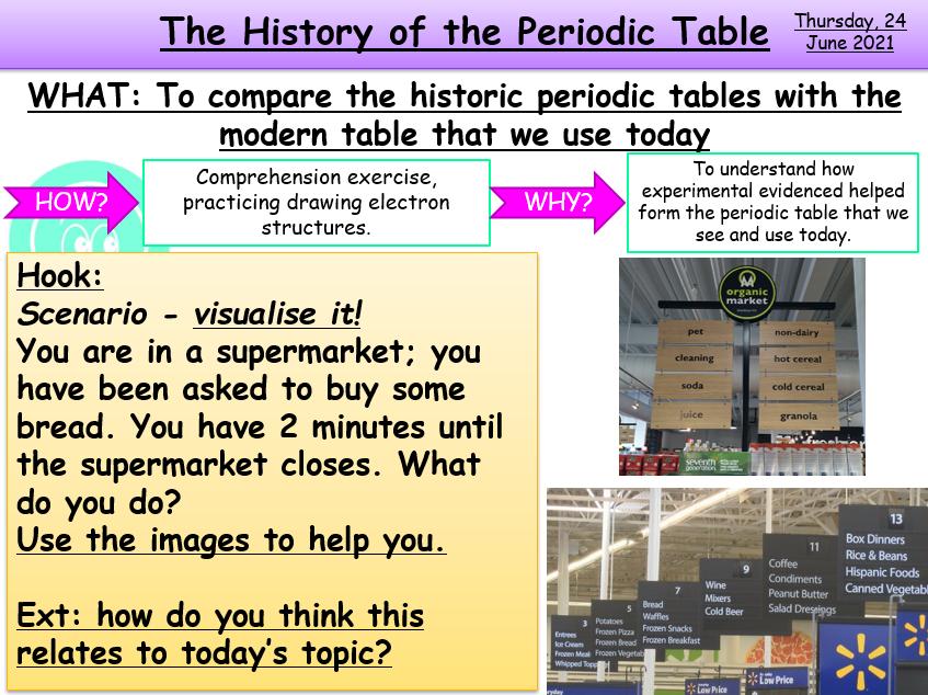 The History of the Periodic Table KS4 AQA Chemistry