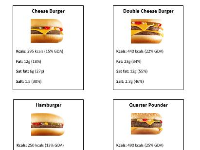 McDonalds Challenge - Practical PE calorie challenge