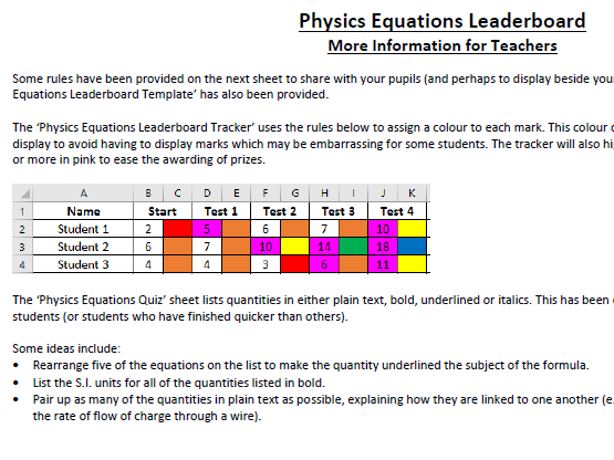Physics Equations Leaderboard