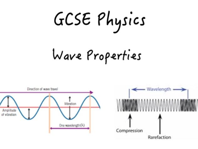 GCSE Wave Properties Booklet