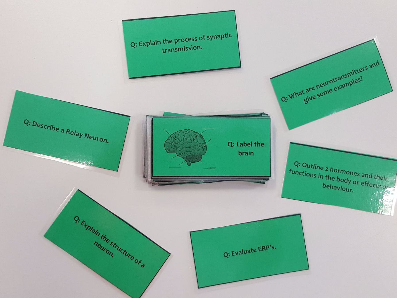 Paper 2 AQA Psychology REVISION CARDS (Biopsychology, Research Methods, Approaches)