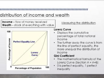 AQA A-Level Economics - Distribution of Income and Wealth
